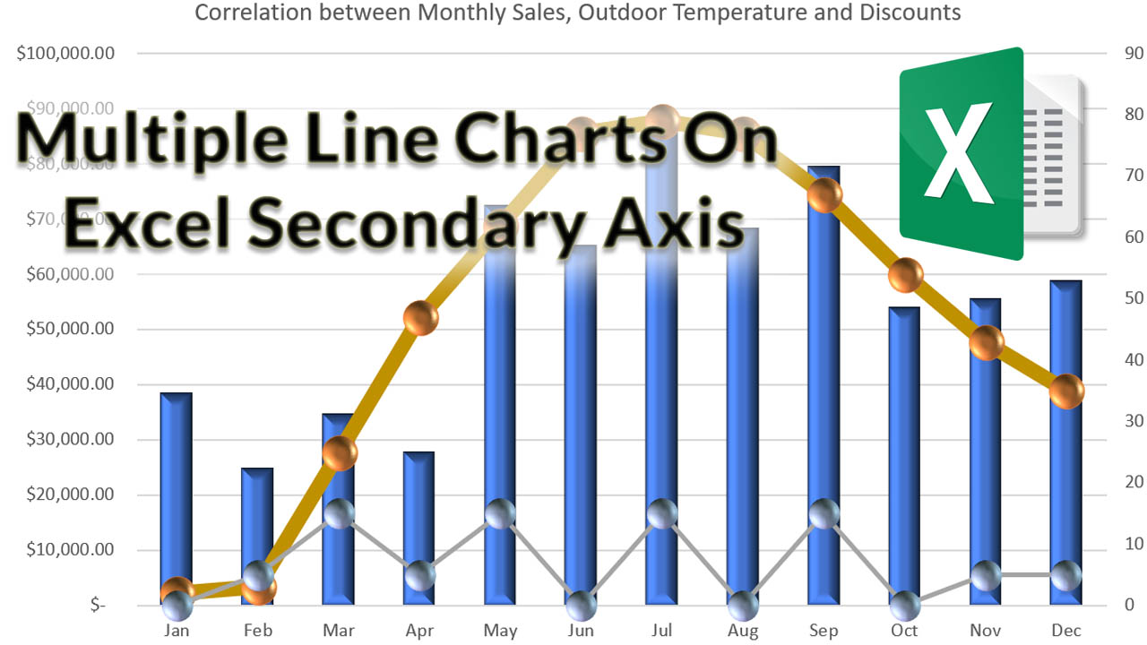 how to add a secondary axis in excel line chart