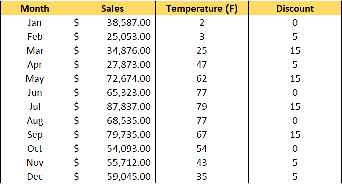 excel how to change a data set to the axis