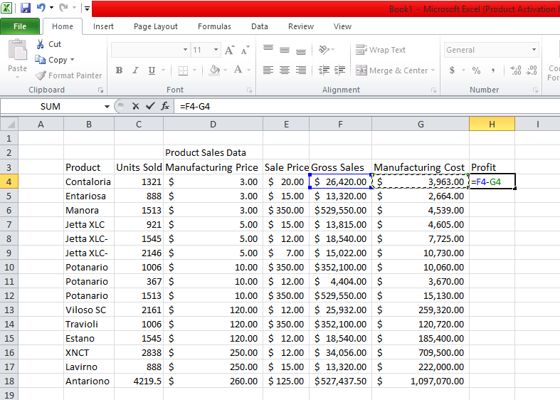 Calculate Profit (Gross Sales - Manufacturing Costs)