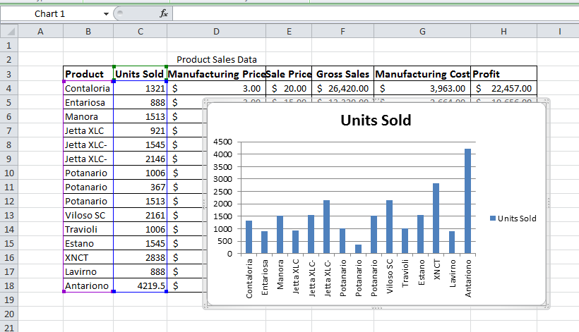 Insert Clustered Column Chart excel