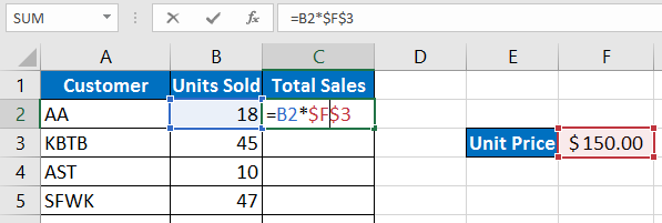 What is that mean? When we use $ sign with Column or Row in a cell reference? (as mention in the below picture $F$3)