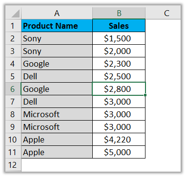 Which action are you supposed to perform first before applying Subtotals to the data in the image?